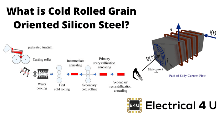What Is Cold Rolled Grain Oriented Silicon Steel
