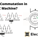 Commutation in DC Machine or Commutation in DC Generator or Motor