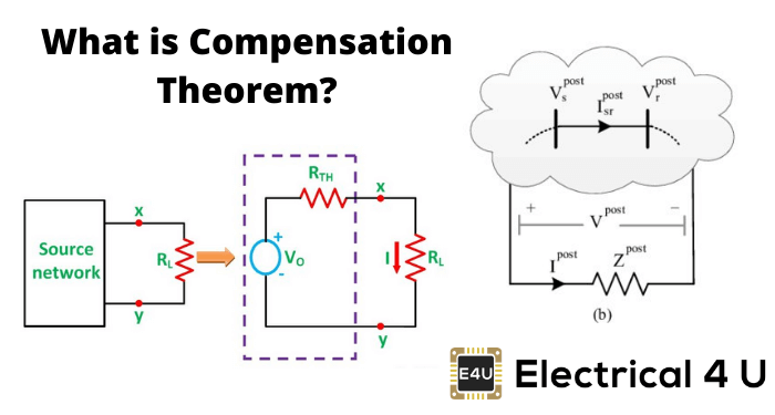 What Is Compensation Theorem