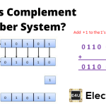 2′s Complement