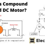 Compound Wound DC Motor or DC Compound Motor