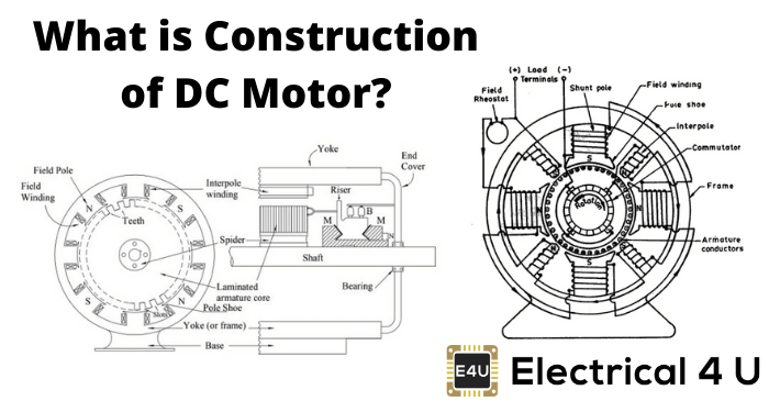 What Is Construction Of Dc Motor