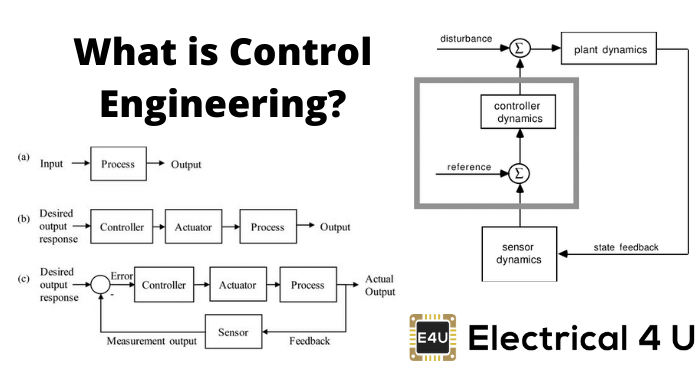What Is Control Engineering