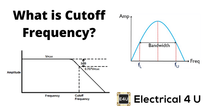 What Is Cutoff Frequency
