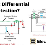 Differential Protection of Generator or Alternator