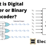 Digital Encoder or Binary Encoder