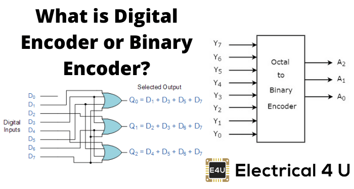 What Is Digital Encoder Or Binary Encoder