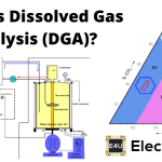 Dissolved Gas Analysis (DGA) Test of Transformer Oil