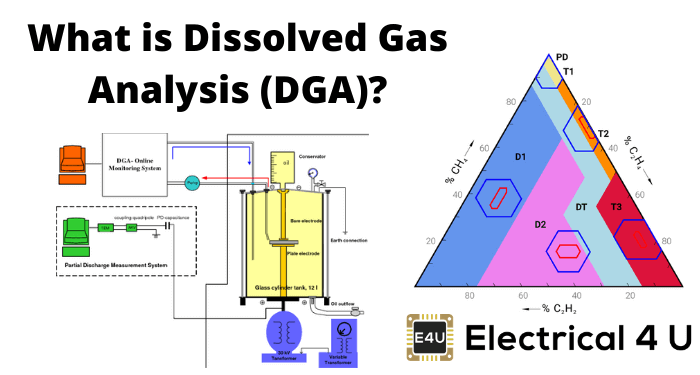 What Is Dissolved Gas Analysis (dga)