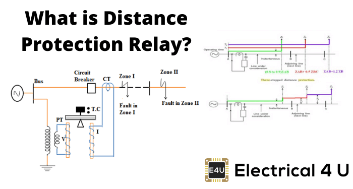 Distance Relay Or Impedance Relay Working Principle Types