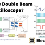 Double Beam Oscilloscope