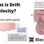 Drift Velocity Drift Current and Electron Mobility