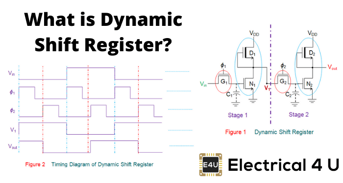 What Is Dynamic Shift Register