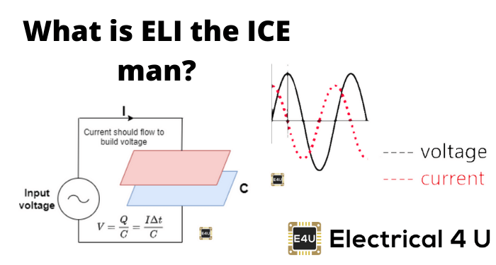 What Is Eli The Ice Man