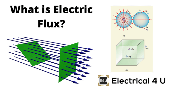 What Is Electric Flux