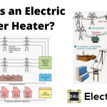 Electric Supply System: What Are They?