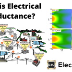 Electrical Conductance Conductivity of Metal Semiconductor and Insulator | Band Theory