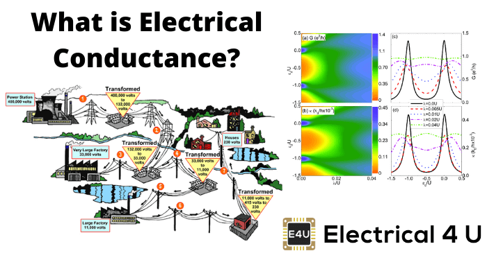 What Is Electrical Conductance