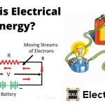 What is Electrical Energy Definition Formula Unit of Electrical Energy