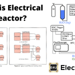 Electrical Reactor: What are They? (Line Reactors)