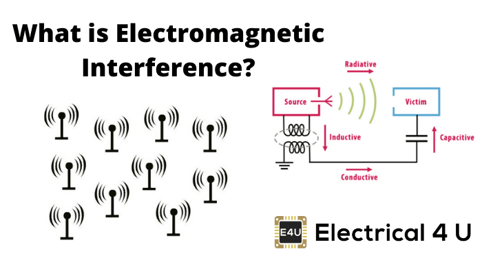 What is Electromagnetic Interference