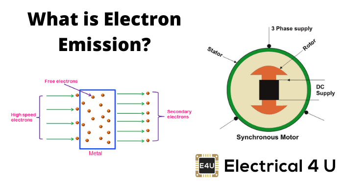 What Is Electron Emission