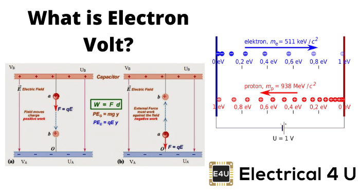 What Is Electron Volt