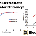 Electrostatic Precipitator Efficiency