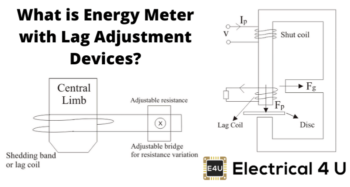 What Is Energy Meter With Lag Adjustment Devices