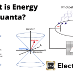 Energy Quanta | Development of Quantum Physics