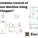 Excitation Control of Synchronous Machine Using Chopper