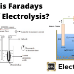 Faradays Laws of Electrolysis – First and Second Laws (Equations & Definition)
