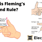 Fleming's Left Hand Rule and Fleming's Right Hand Rule