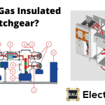 GIS or Gas Insulated Switchgear