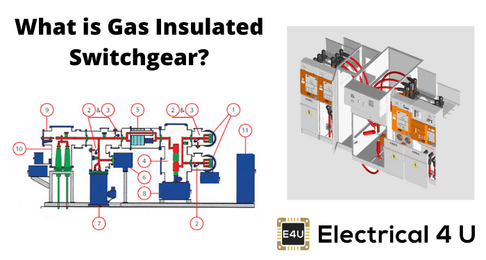What Is Gas Insulated Switchgear
