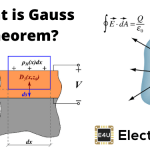 Gauss Theorem