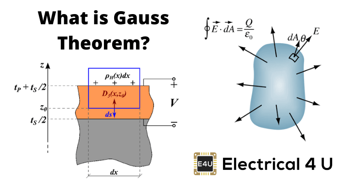 What Is Gauss Theorem