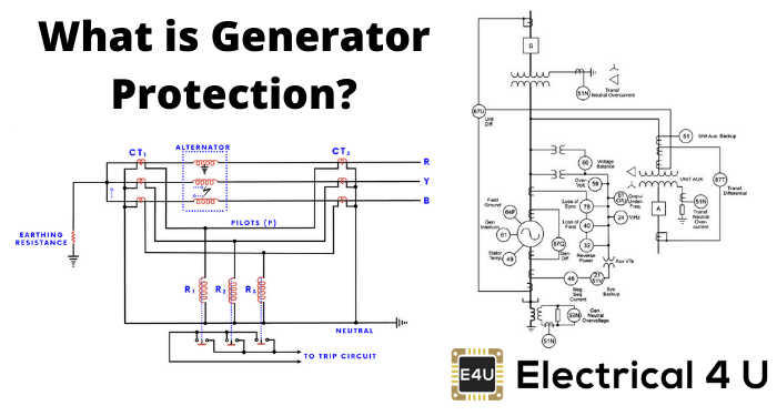 What Is Generator Protection