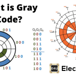 Gray Code: Binary to Gray Code Converter