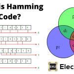 Hamming Code: What is it? (Formula & Explanation)