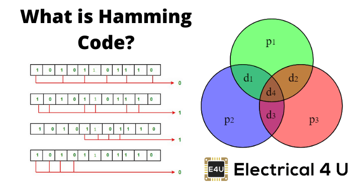 What Is Hamming Code
