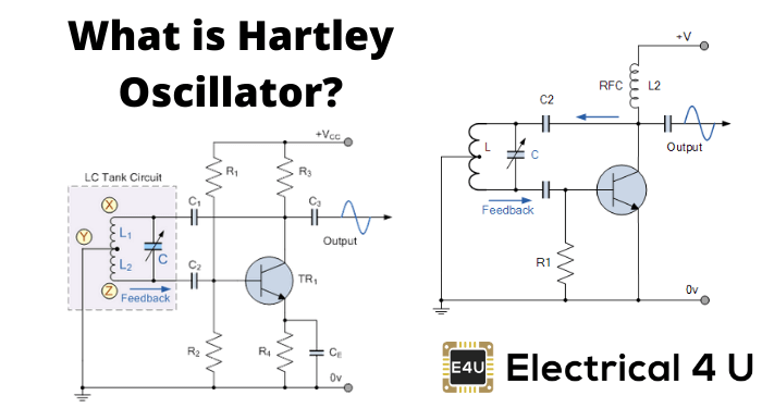 What Is Hartley Oscillator