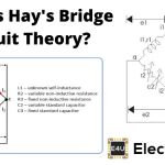 Hay′s Bridge Circuit Theory Phasor Diagram Advantages Applications