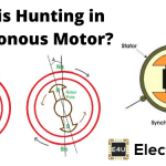 Hunting in Synchronous Motor