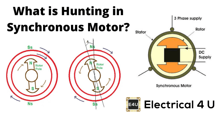 What Is Hunting In Synchronous Motor