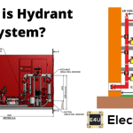 Hydrant System for Power Plant Fire Protection