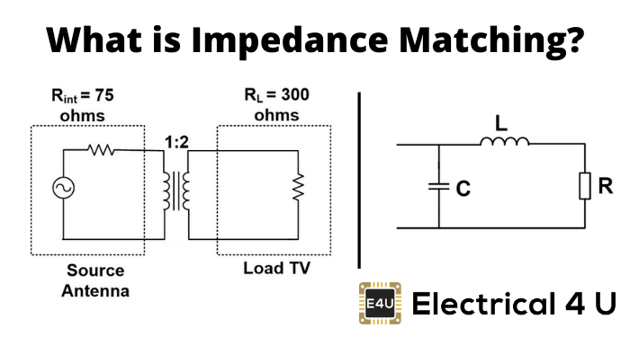 What Is Impedance Matching