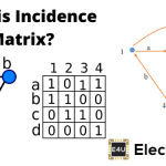 What is Incidence Matrix?