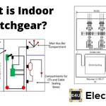Introduction of Indoor Switchgear - Advantages and Limitations of Indoor Switchgear