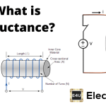 What is Inductor and Inductance | Theory of Inductor